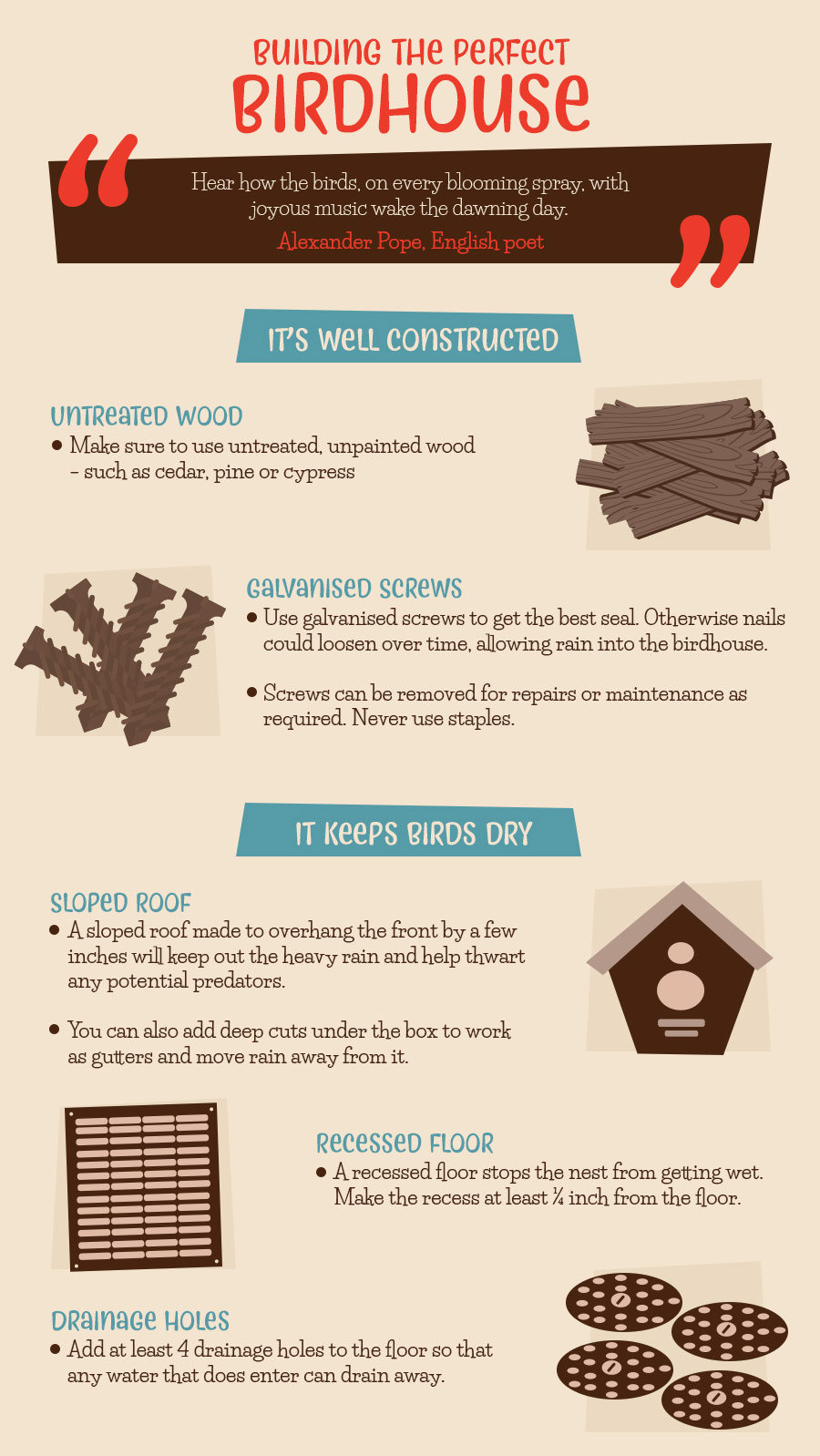 best materials for building a birdhouse