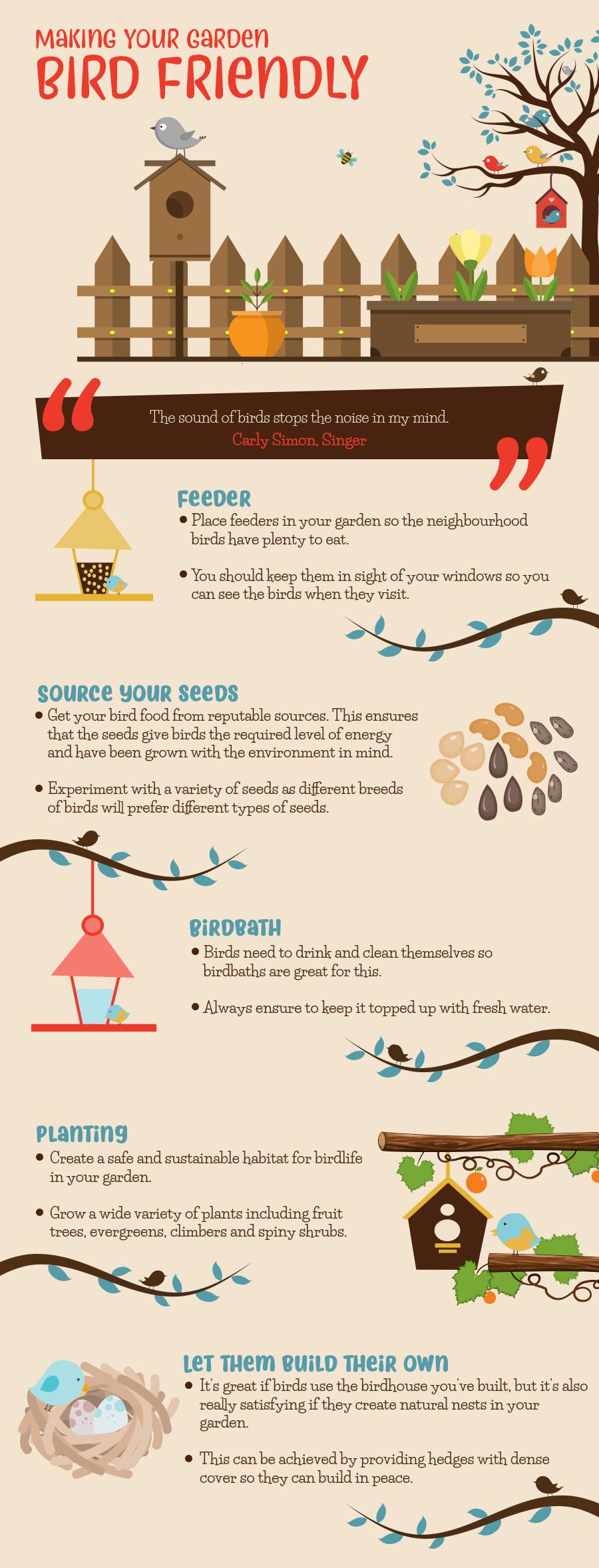 how to make a garden birdhouse friendly